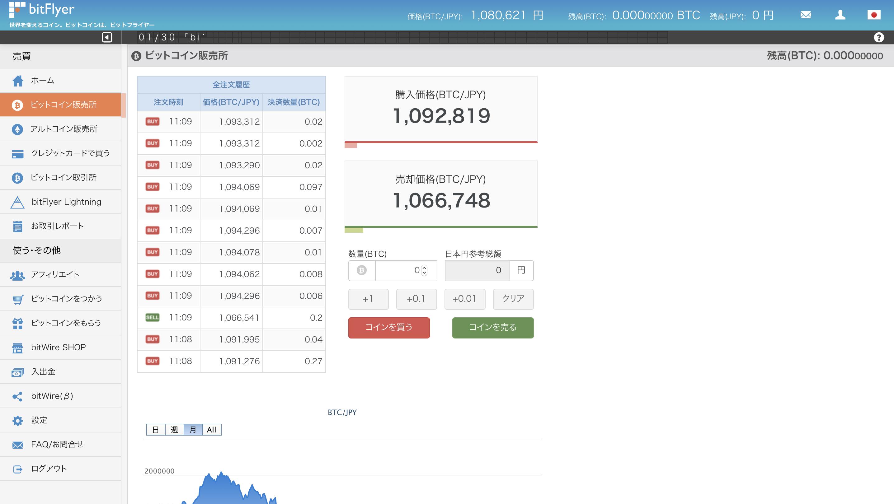 bitFlyer(ビットフライヤー)のビットコイン販売所