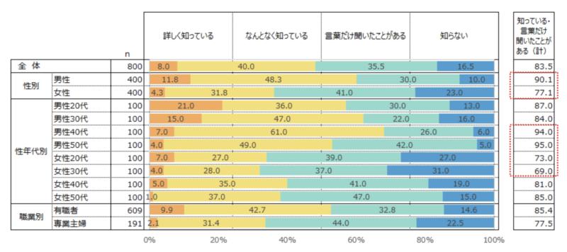 株式会社マーシュ仮想通貨に関する調査結果
