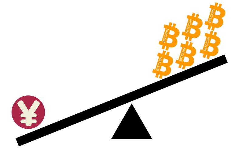 仮想通貨のレバレッジ取引のイメージ