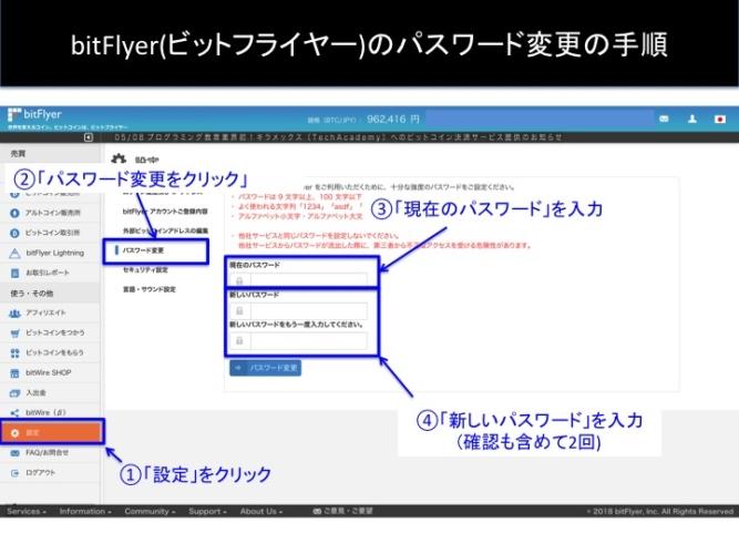ビットフライヤーのログイン時のパスワード変更手順