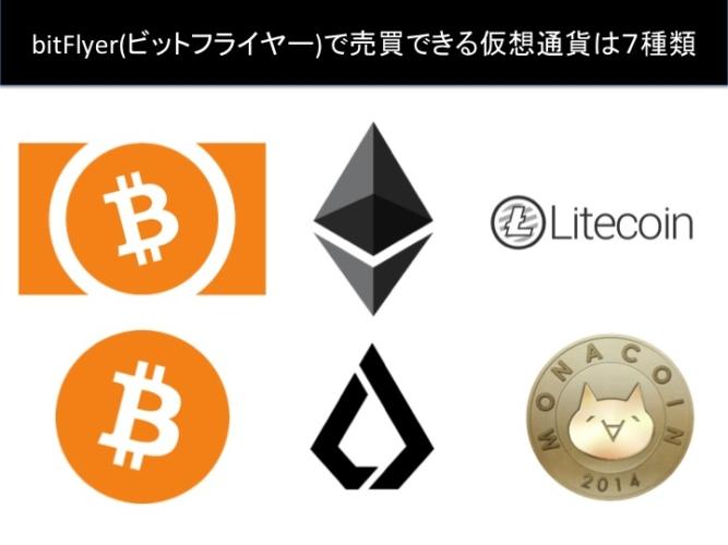 ビットフライヤーで売買できる仮想通貨のロゴマーク