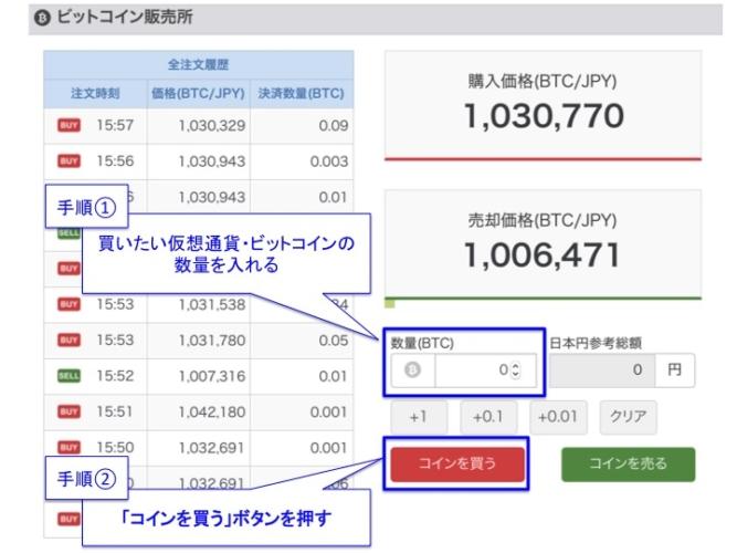 bitFlyer(ビットフライヤー)のビットコイン販売所の画面